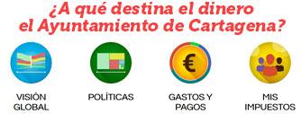 ¿A qué destina el dinero el Ayuntamiento de Cartagena?