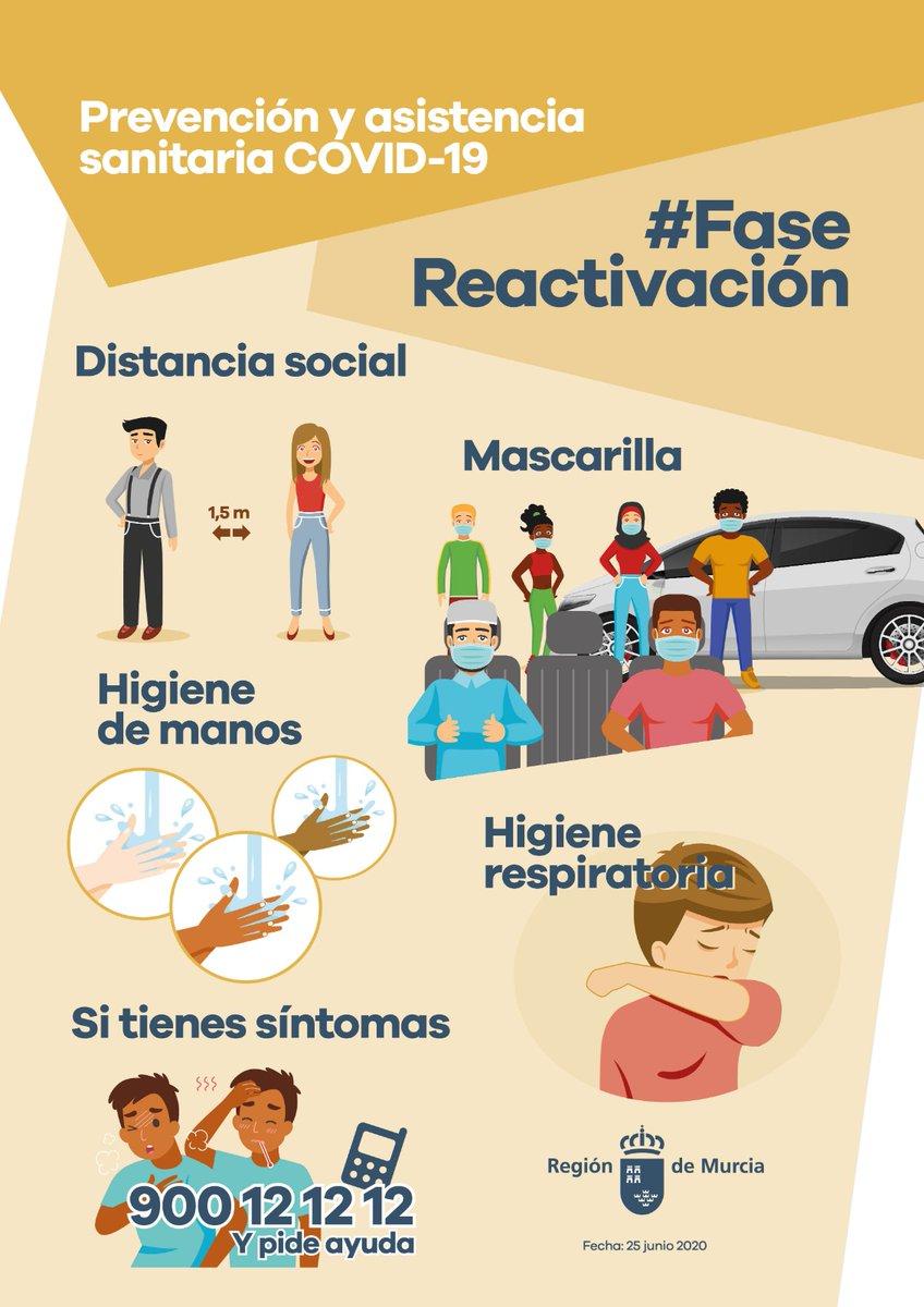 Medidas de prevención y asistencia COVID19 en la Región de Murcia