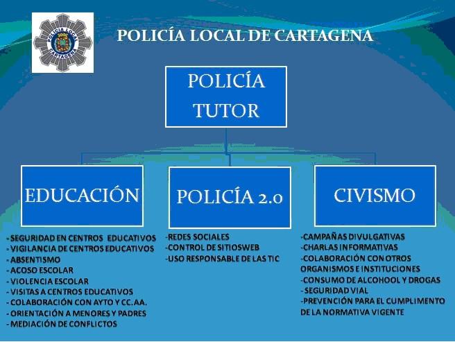 U.P.A. (Unidad de Protección al Alumno)